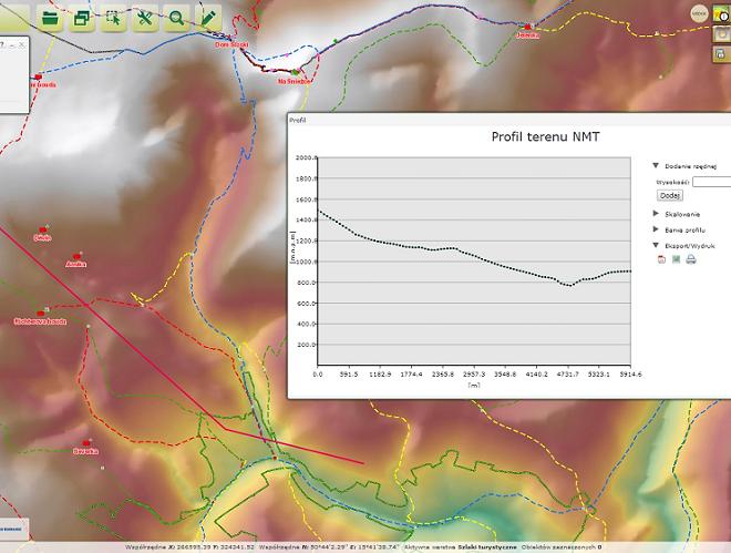 profil terenu NMT